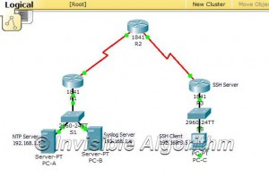 network security packet tracer activity chapter 2